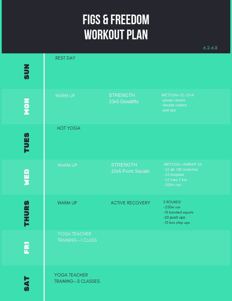 workout plan 6.2-6.8